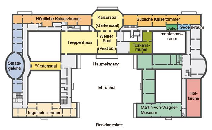 Bayerische Schl 246 Sserverwaltung Residenz W 252 Rzburg Rundgang